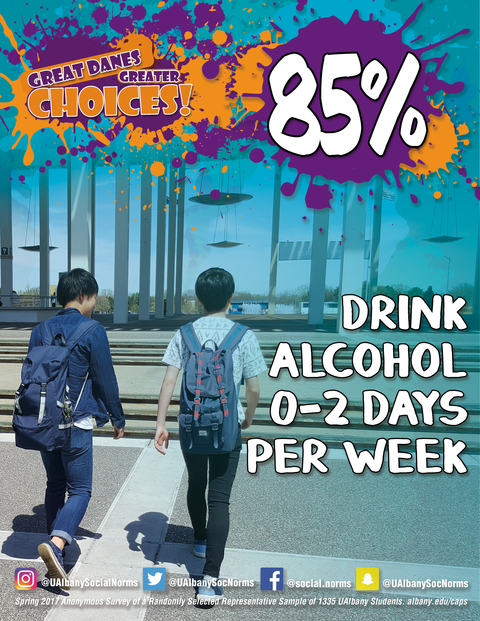 Social Norms Poster: 85% of UAlbany Students drink alcohol 0-2 days per week