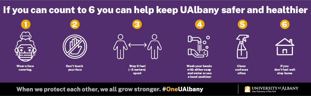 If you can count up to 6 you can help keep UAlbany safer and healthier. Wear a face covering. Don't touch your face. Stay 6 feet (~2 meters) apart. Wash your hands with either soap and water or use a hand sanitizer. Clean surfaces often. If you don't feel well stay home.