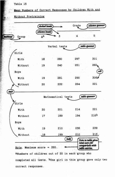 cumulative frequency grouped data